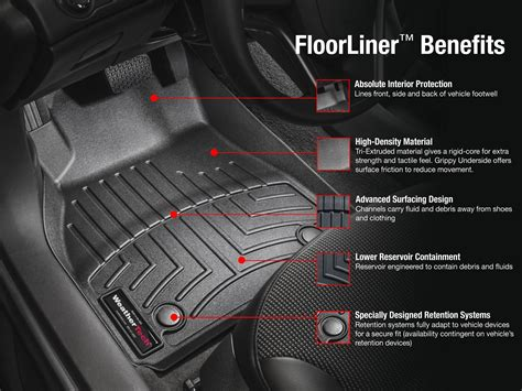 Cheap Weathertech Floor Mats Canada by 28 Best Weathertech Floor Mats In Canada Weathertech