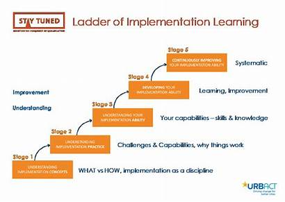 Learning Implementation Step Process Stages Five Ladder