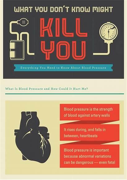 Blood Pressure Diabetes Volunteer Age Gospelblues Giphy