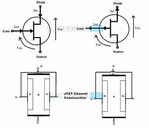 n channel jfet biasing junction field effect transistor With the voltage regulator with a field effect transistor