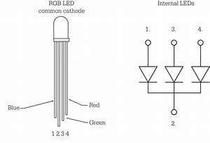 Ways Of Controlling Individual Rgb Leds For A Display