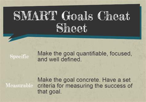 smart goals   team opensesame