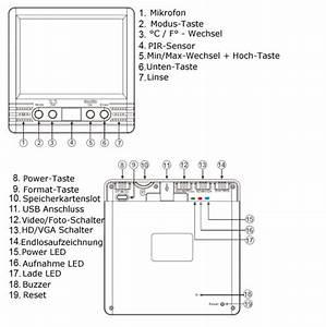 Speicherplatz Video Berechnen : anleitung thermometer spionage kamera sicherheitstechnik ~ Themetempest.com Abrechnung