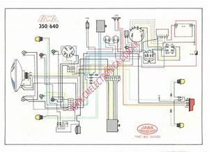 Diagrama Jawa 350 640