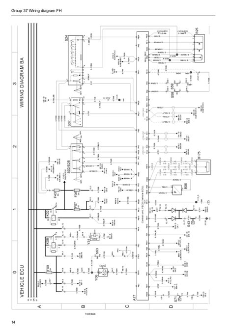 Volvo Wiring Diagrams Online Diagram