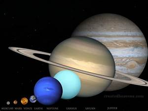 Size and mass of stars and planets - The Heavens Declare