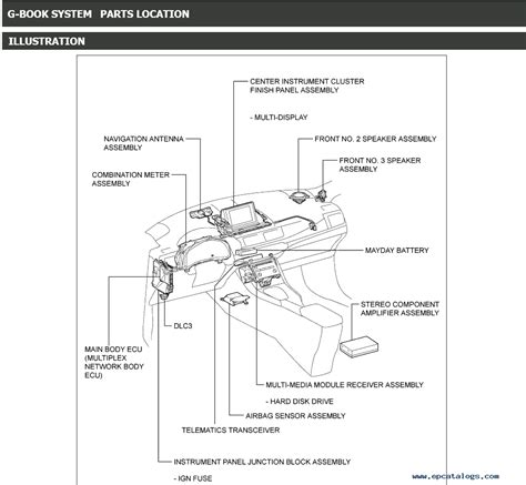 car repair manuals online free 2012 lexus ct lane departure warning lexus ct200h service manual 12 2010 11 2013 pdf download