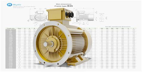 cad models electric motors iec   model dwg ipt