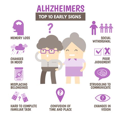 Alzheimer's  Top 10 Early Signs  Home. Garbage Truck Signs Of Stroke. Great Depression Signs Of Stroke. Lover Signs Of Stroke. Mountain Road Signs Of Stroke. Printed Signs. Hindi Signs Of Stroke. Partner Signs. Tropical Depression Signs