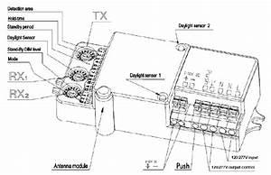 Mc052v Rf1 Microwave Wireless Motion Sensor For High Bay