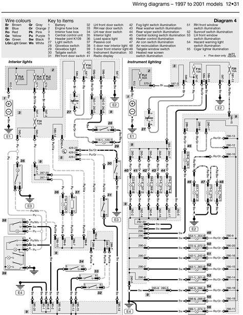 freelander 1 wiring diagram 27 wiring diagram images
