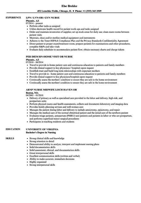 lvn job description resume proposal resume