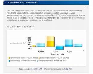 Calcul Consommation Electrique Maison : calcul consommation chauffage electrique maison 6 ~ Premium-room.com Idées de Décoration