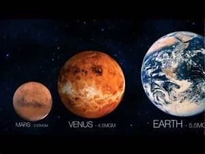 Best of 2013: Planets & Stars Size Comparison - YouTube