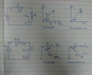 Why Is The Inductive Reactance Or Capacitive Reactance