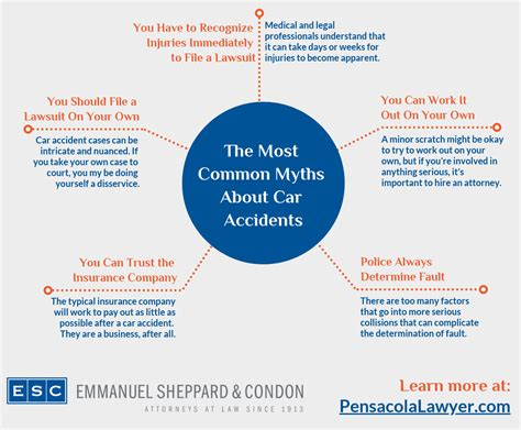The Most Common Myths About Car Accidents