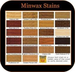 cherry wood kitchen island best 10 minwax gel stain ideas on outdoor