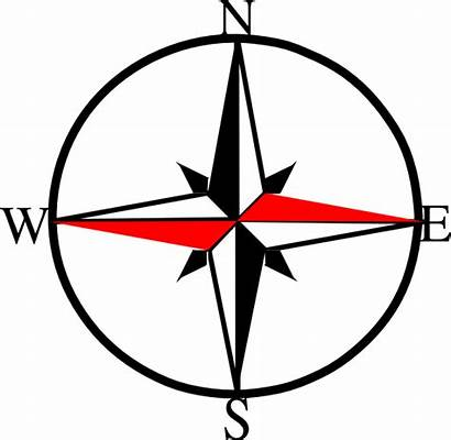 East North West South Compass Clipart Cliparts