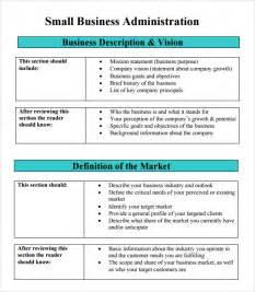 SBA Business Plan Template PDF