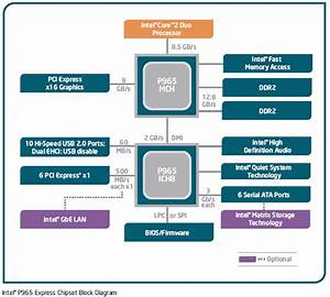 Test Por U00f3wnawczy 8 P U0142yt G U0142 U00f3wnych Pod Intel Core 2 Duo