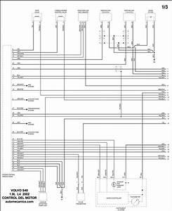 Volvo - Diagramas Control Del Motor 2002