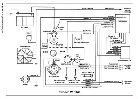 Alternator Not Charging Battery Jeep Forums