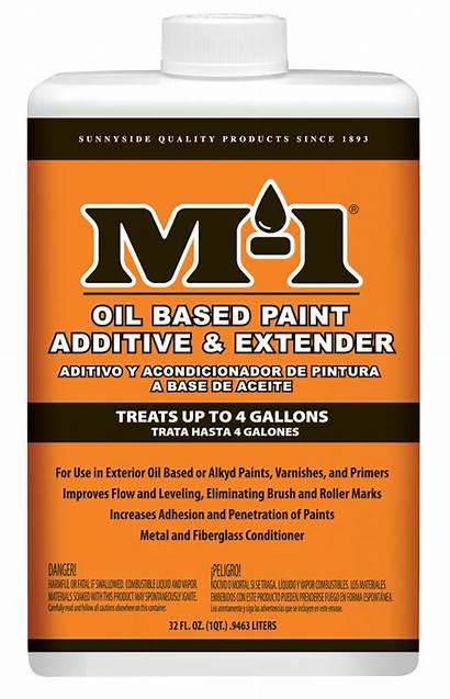 Paint Oil Based Additive Extender Sheet Data