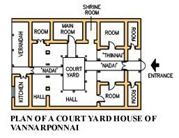 vastu house plans central courtyard google search indian house plans traditional house