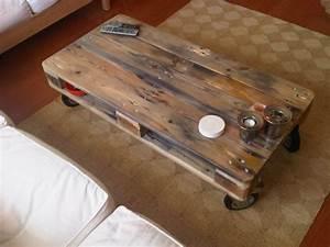 Table En Palette : table basse en palette faire soi m me pour d corer le salon ~ Melissatoandfro.com Idées de Décoration