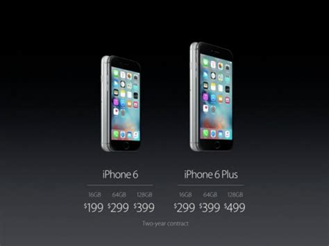 how much are the iphone 6 apple iphone 6s pricing structure comparison business