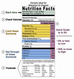lose weight fast in 5 simple steps fda nutrition label With fda nutrition facts label template