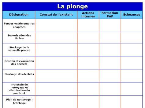 protocole nettoyage bureau plan de nettoyage cuisine collective 28 images plan de