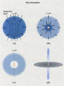 Formation of Protoplanets - Pics about space