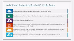 Microsoft Office Inline Azure Government Overview Microsoft In Government Slg
