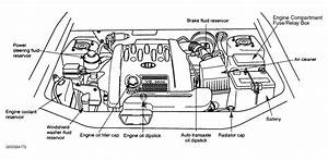 2004 Kia Amanti Engine Diagram