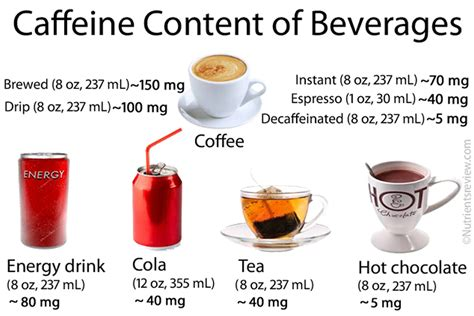 You can lower caffeine content of regular teas by pouring boiling water over tea, letting it sit for 1 minute and discarding the. Does Caffeine Help With Weight Loss? Science & Research