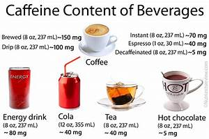 Does Caffeine Help With Weight Loss  Science  U0026 Research