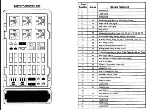 2012 Mercede E350 Fuse Box Diagram by Can You Send Me A Diagram For A1999 E350 Fuse Panel