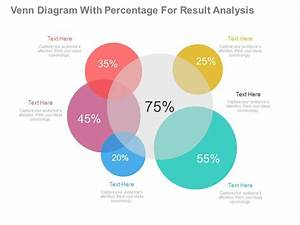 Download Venn Diagram With Percentage For Result Analysis