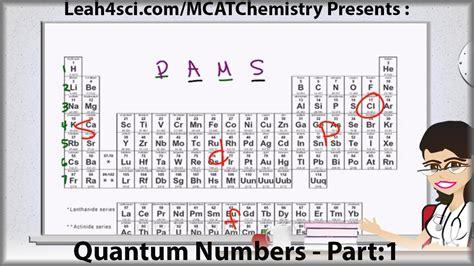 Quantum Numbers N L Ml Ms In Mcat Chemistry Part 1