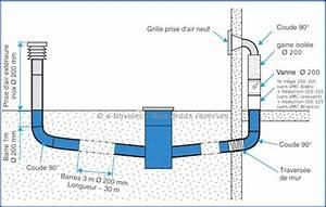 Prix Vmc Double Flux : raccordement des puits canadien avec les vmc double flux ~ Premium-room.com Idées de Décoration