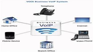 Business Voip Diagram Snap 6