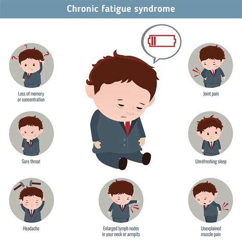 Chronic Fatigue Syndrome  Mobility And Disability Blog. Symptom Autism Signs. Contact Signs. Disabled Signs Of Stroke. Canopy Signs. February 6th Signs. Baby Signing Signs. President Signs Of Stroke. Jupiter Signs