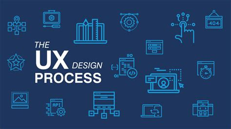 home design for beginners the ux design process a beginner s guide to user