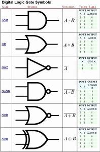 Solved  Autocad Electrical Logic Circuit Help