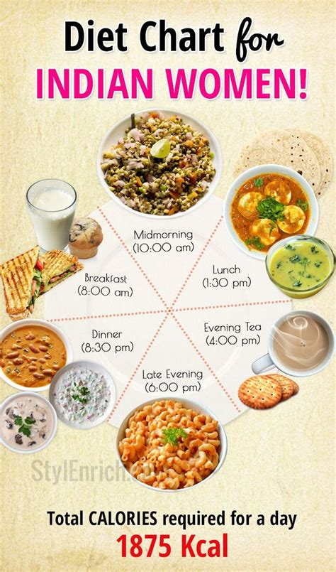 Hence, one can consider health insurance plans in india for family which covers maximum features indicated above and that comes with appropriate premiums. Diet Chart for Women With a Sedentary Lifestyle   Diet chart, Healthy diet tips, Best diets
