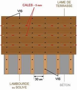 Pose De Lame De Terrasse : schema de pose terrasse en bois ~ Edinachiropracticcenter.com Idées de Décoration