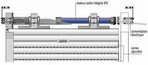 Moteur Pour Volet Roulant électrique : qu est ce qu un moteur de volet roulant le blog de ~ Edinachiropracticcenter.com Idées de Décoration