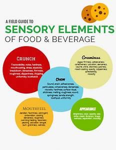 Sensory Elements Of F U0026b