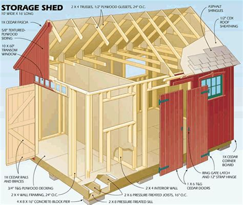outdoor large storage shed plans how to build diy blueprints pdf 12x16 12x24 8x10 8x8